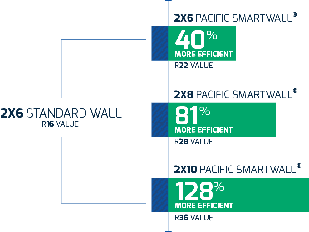 smartwall-graph-1024px
